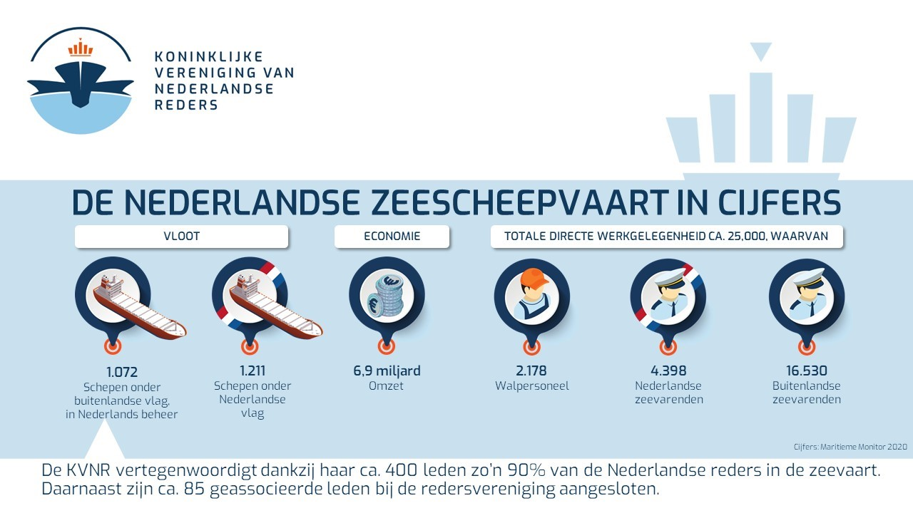 KVNR cijfers 2020.jpg